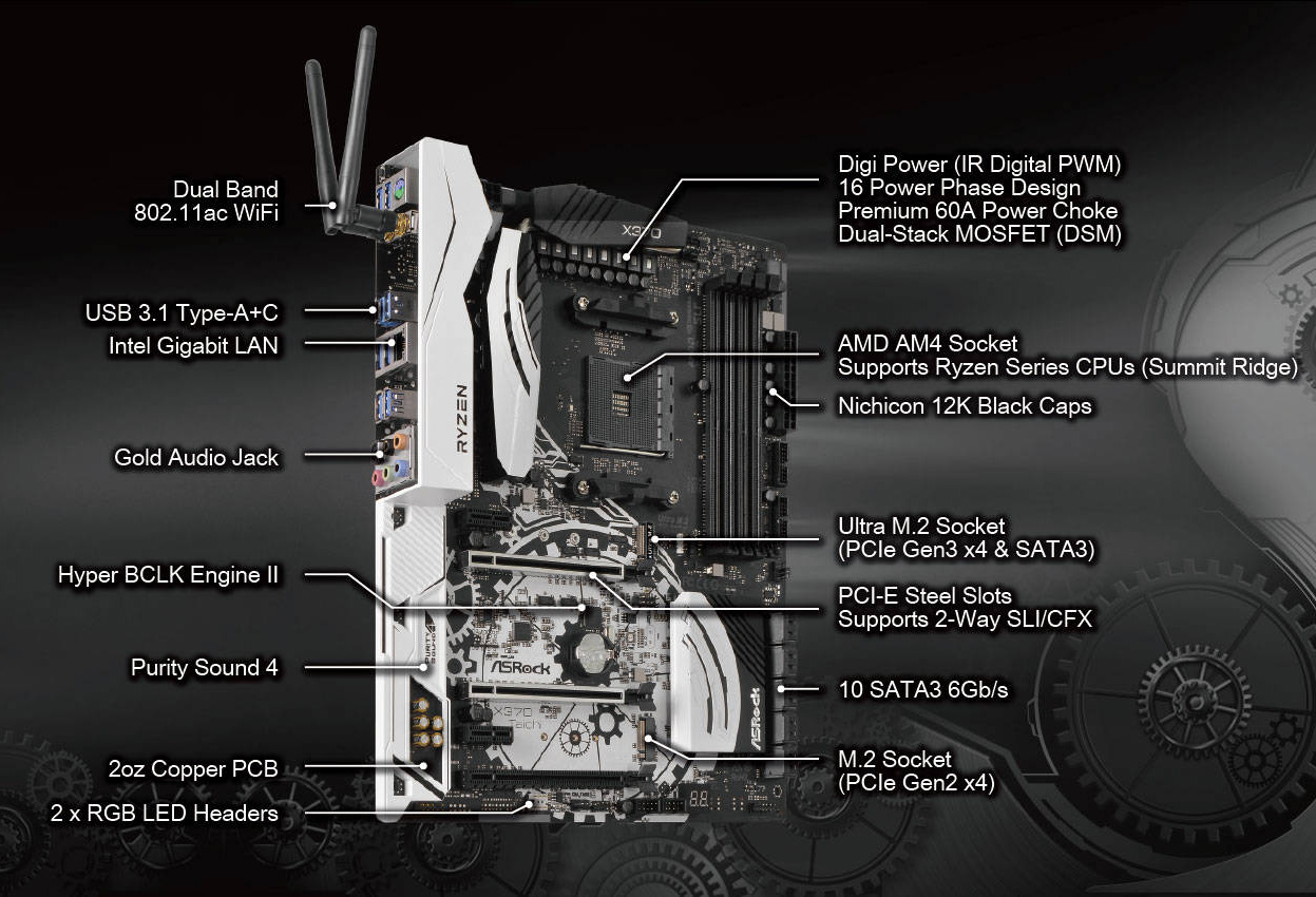 At20 Giveaway Day 9 Asrock Gives Your Ryzen An X370 Taichi Motherboard 360 Engine Diagram Rounding Out The Package Has Equipped Their Board With Steel Slots Pcie Braces For Two Of X16 To Better Support Heavy Video