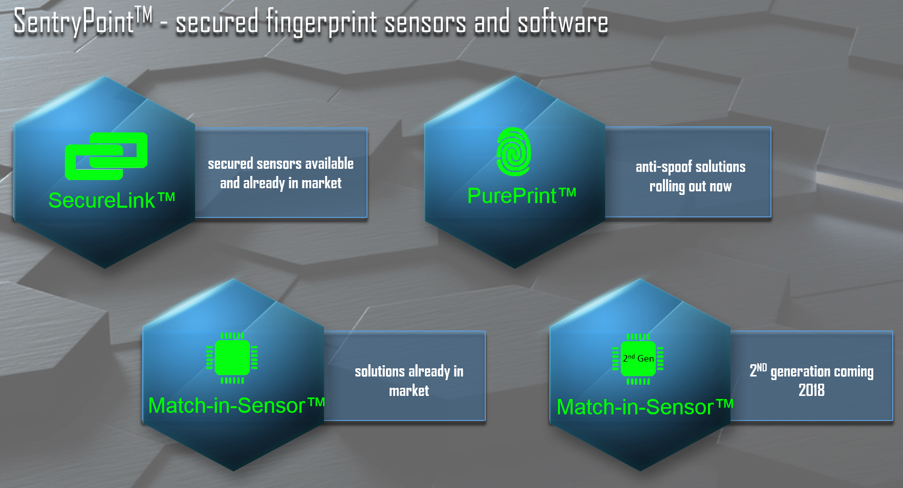 Synaptics Discusses Fingerprint Security and the Need For End-to-End