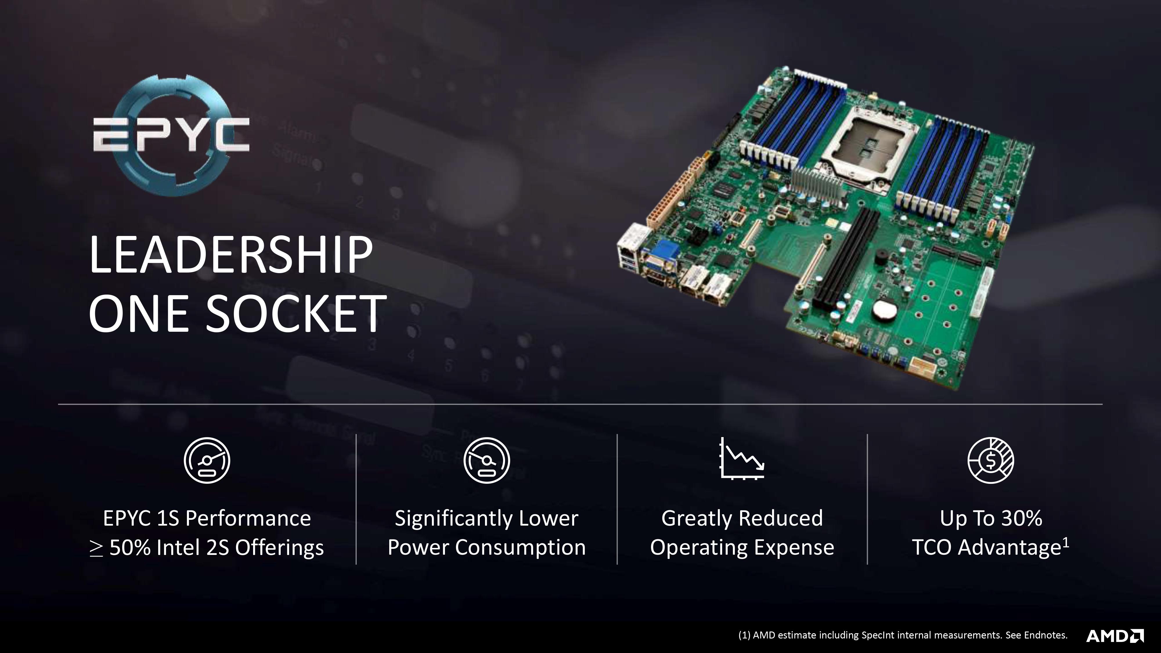 AMD CPU Updates: 16 Core ThreadRipper w/64 PCIe Lanes This