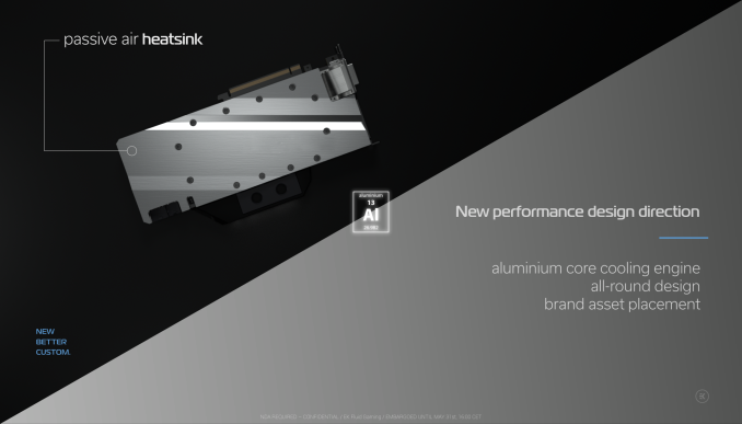 EK Water Blocks Announces Aluminum-based Fluid Gaming Series