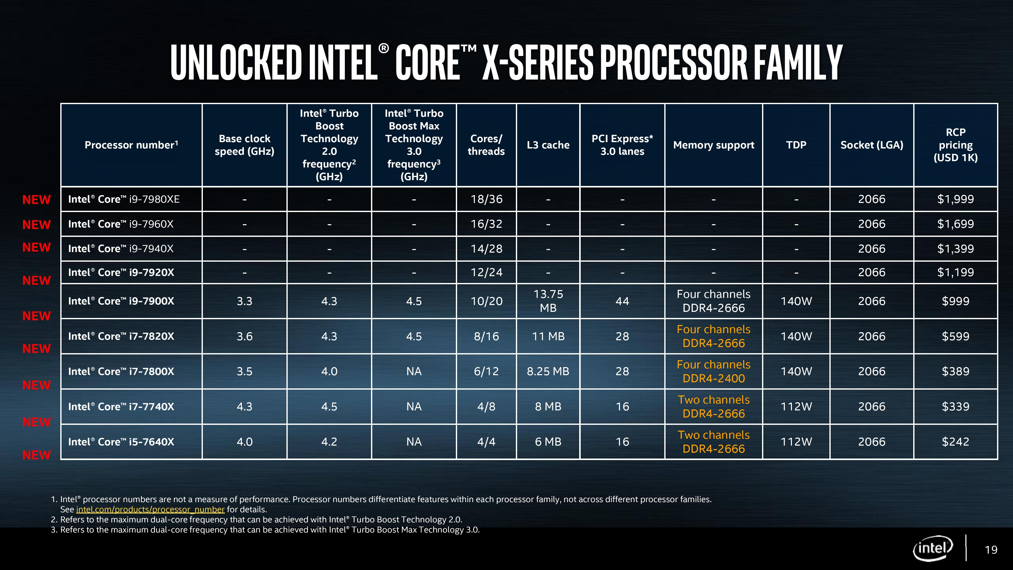 https://images.anandtech.com/doci/11542/intel_core_x-series_processor_family_near_final-page-019.jpg