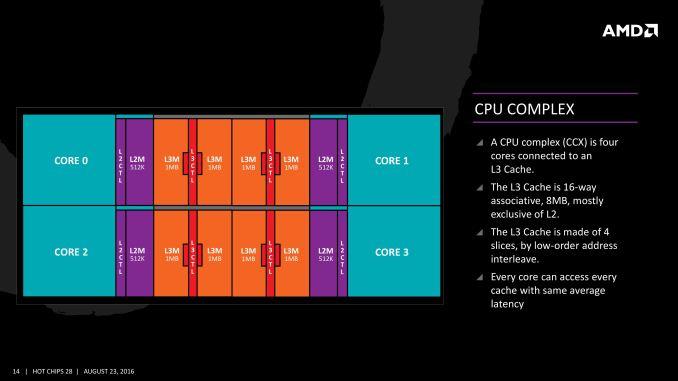 AMD's EPYC Server CPU - Sizing Up Servers: Intel's Skylake-SP Xeon