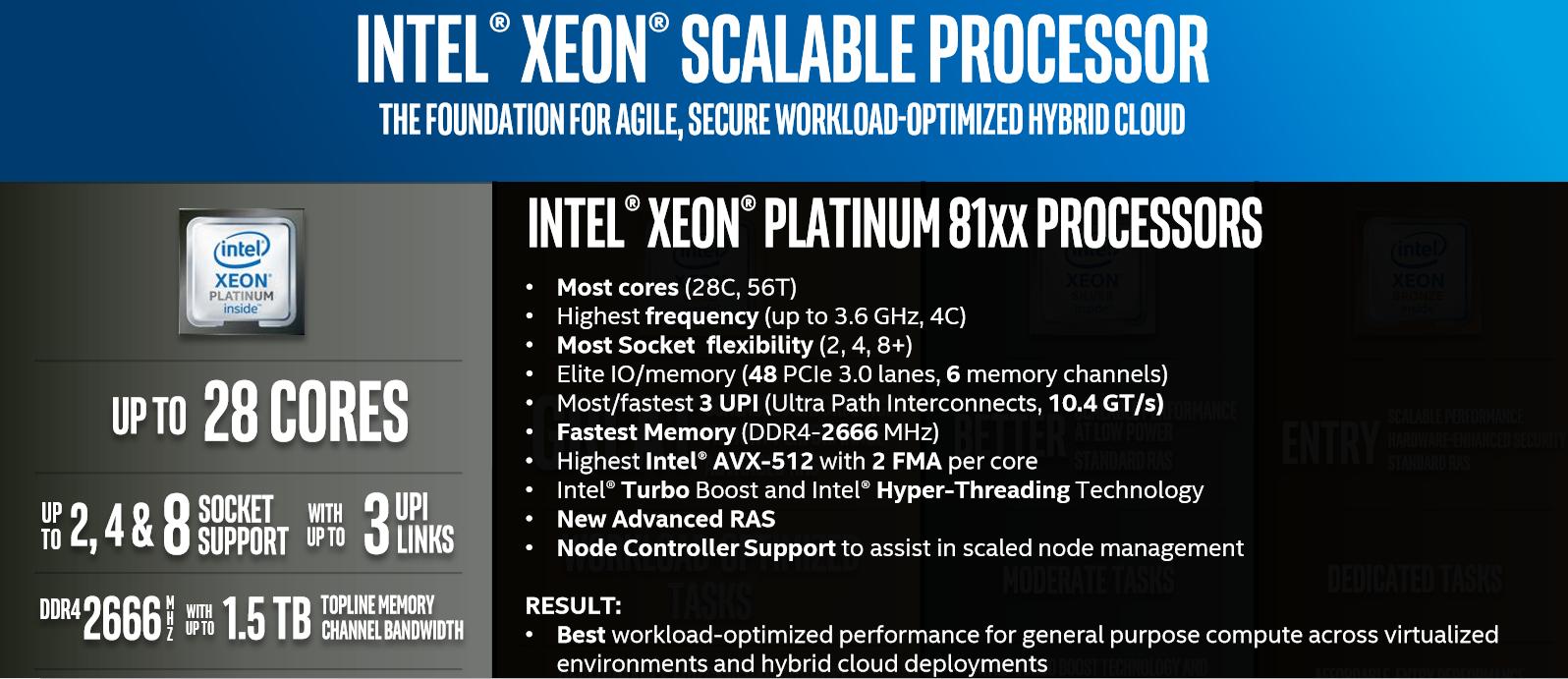 Xeon Skylake Sp Skus Sizing Up Servers Intel S Skylake Sp Xeon
