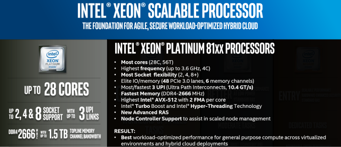 Sizing Up Servers: Intel's Skylake-SP Xeon versus AMD's EPYC