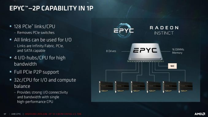 epyc_tech_day_first_session_for_press_an