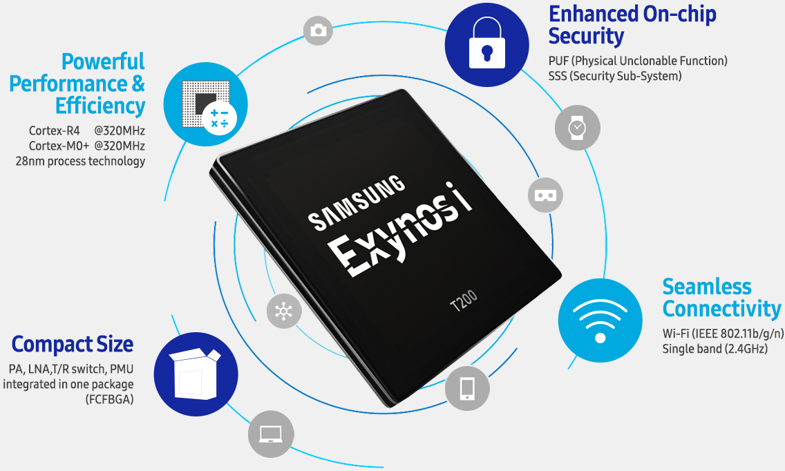 First Samsung Exynos IoT chip enters mass production
