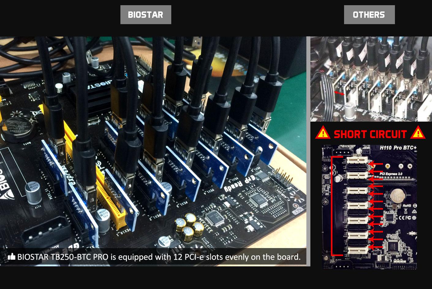 Mining motherboard biostar