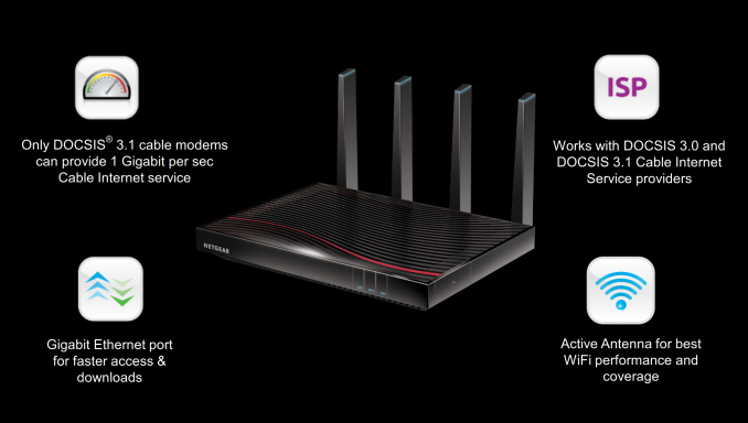 Netgear Launches Nighthawk X4S AC3200 DOCSIS 3 1 Cable Modem