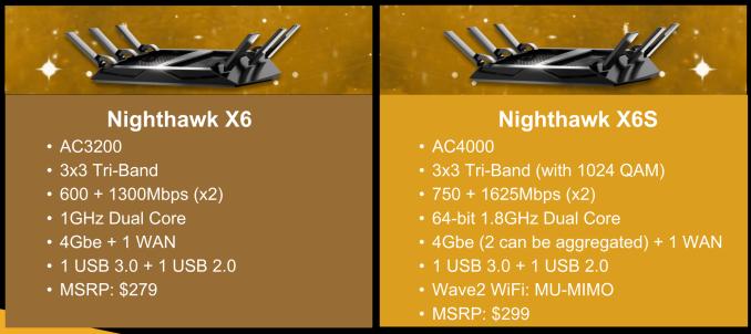 Netgear Launches Nighthawk X4S AC3200 DOCSIS 3 1 Cable Modem