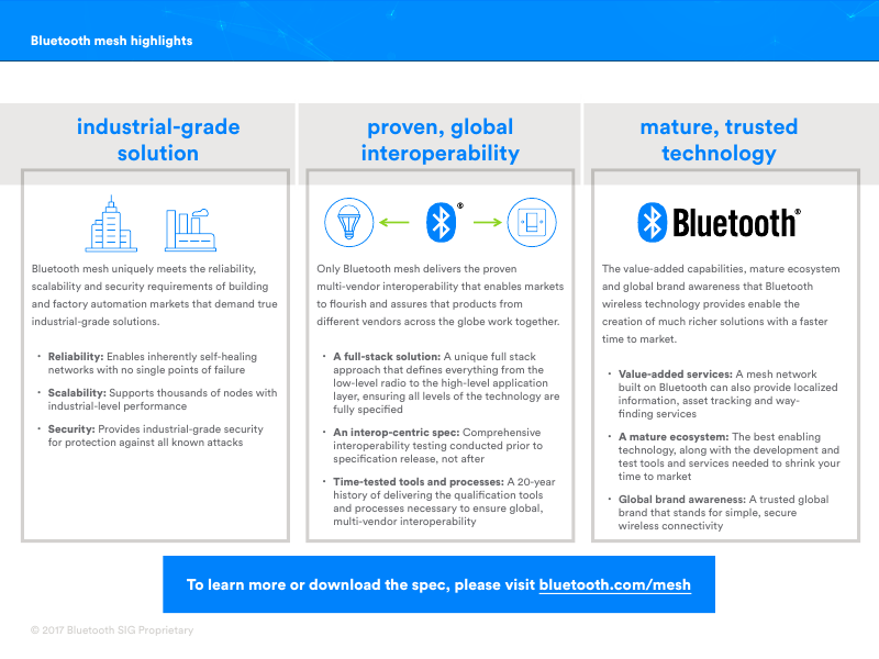 Bluetooth SIG Announces Bluetooth Mesh for Large-Scale