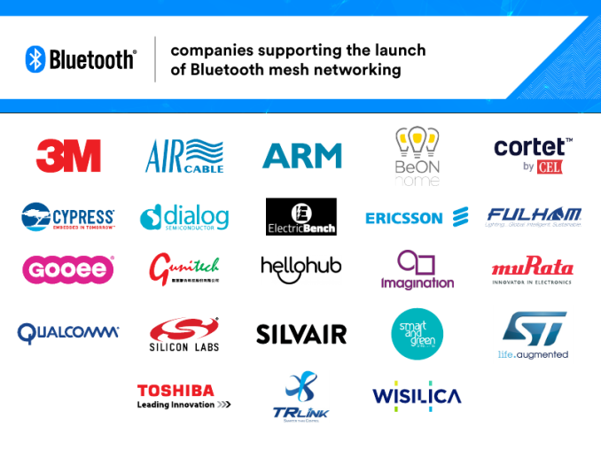 mesh_logo_sheet_jul17_1_575px Bluetooth SIG Announces Bluetooth Mesh for Significant-Scale Device Networks