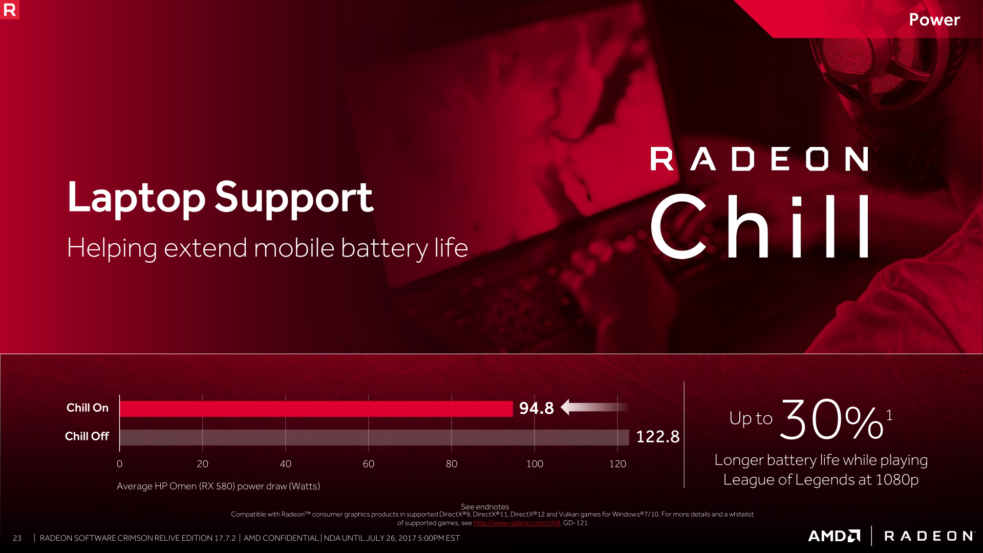Radeon Chill 2017: Better Control, More Support - AMD