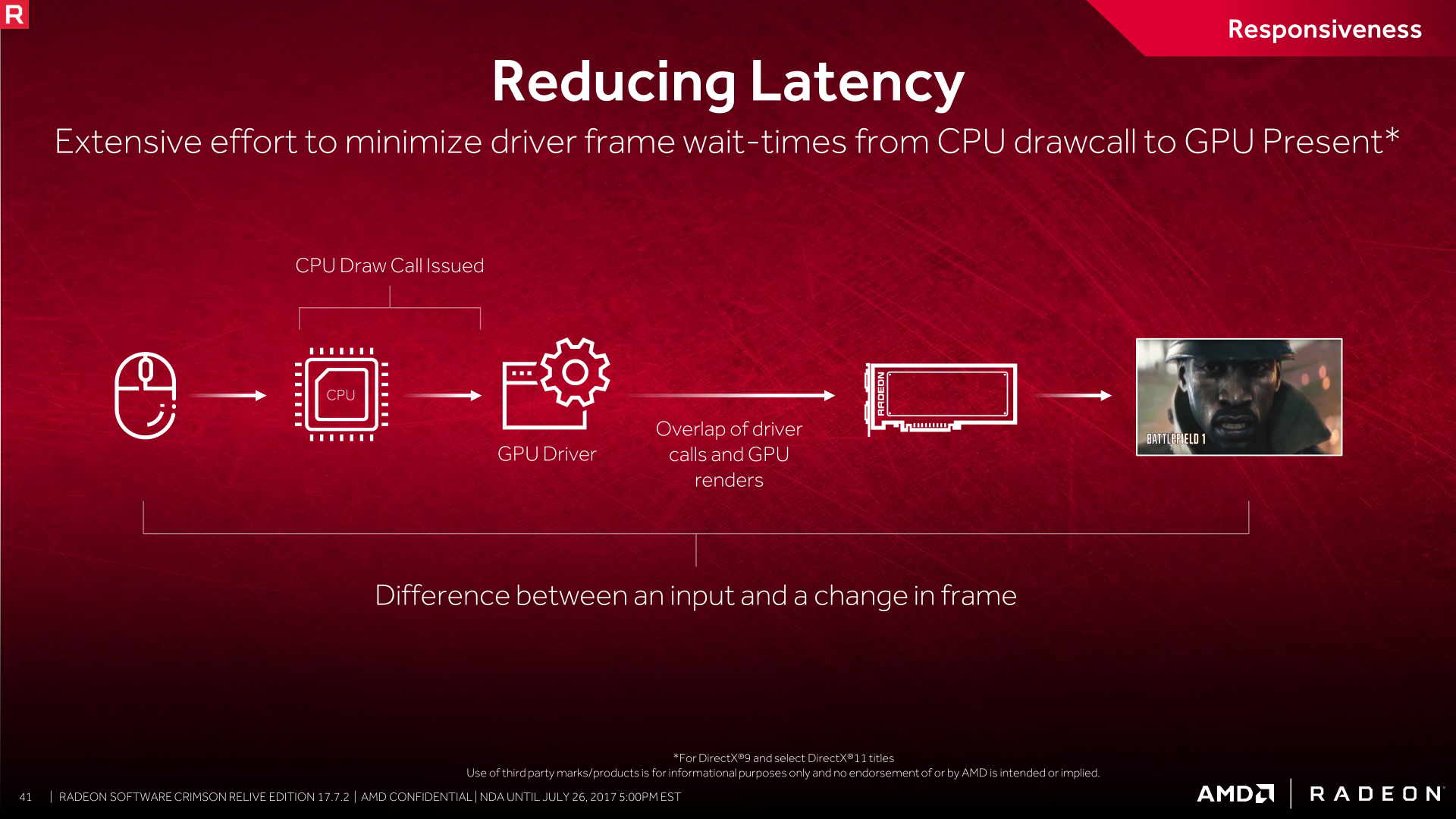 Enhanced Sync and the Quest for Lower Latency - AMD Releases