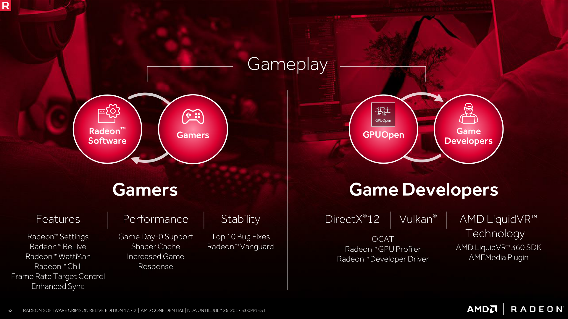 AMD Releases Radeon Software Crimson ReLive Edition 17 7 2: ReLive