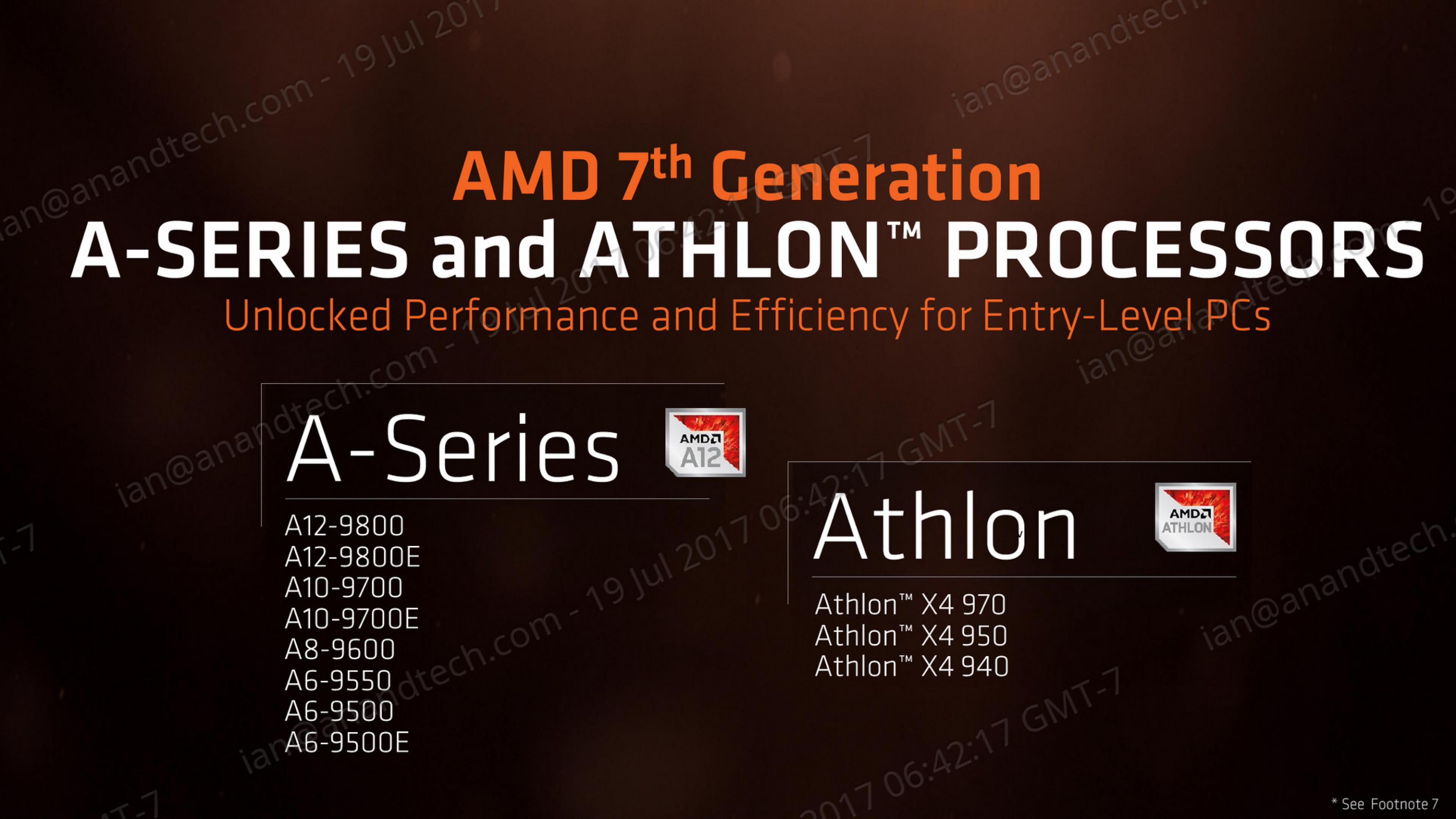 AMD Releases Bristol Ridge to Retail: AM4 Gets APUs