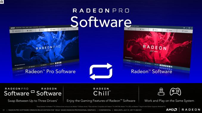 AMD Releases Radeon Pro Software for Vega: Crimson ReLive