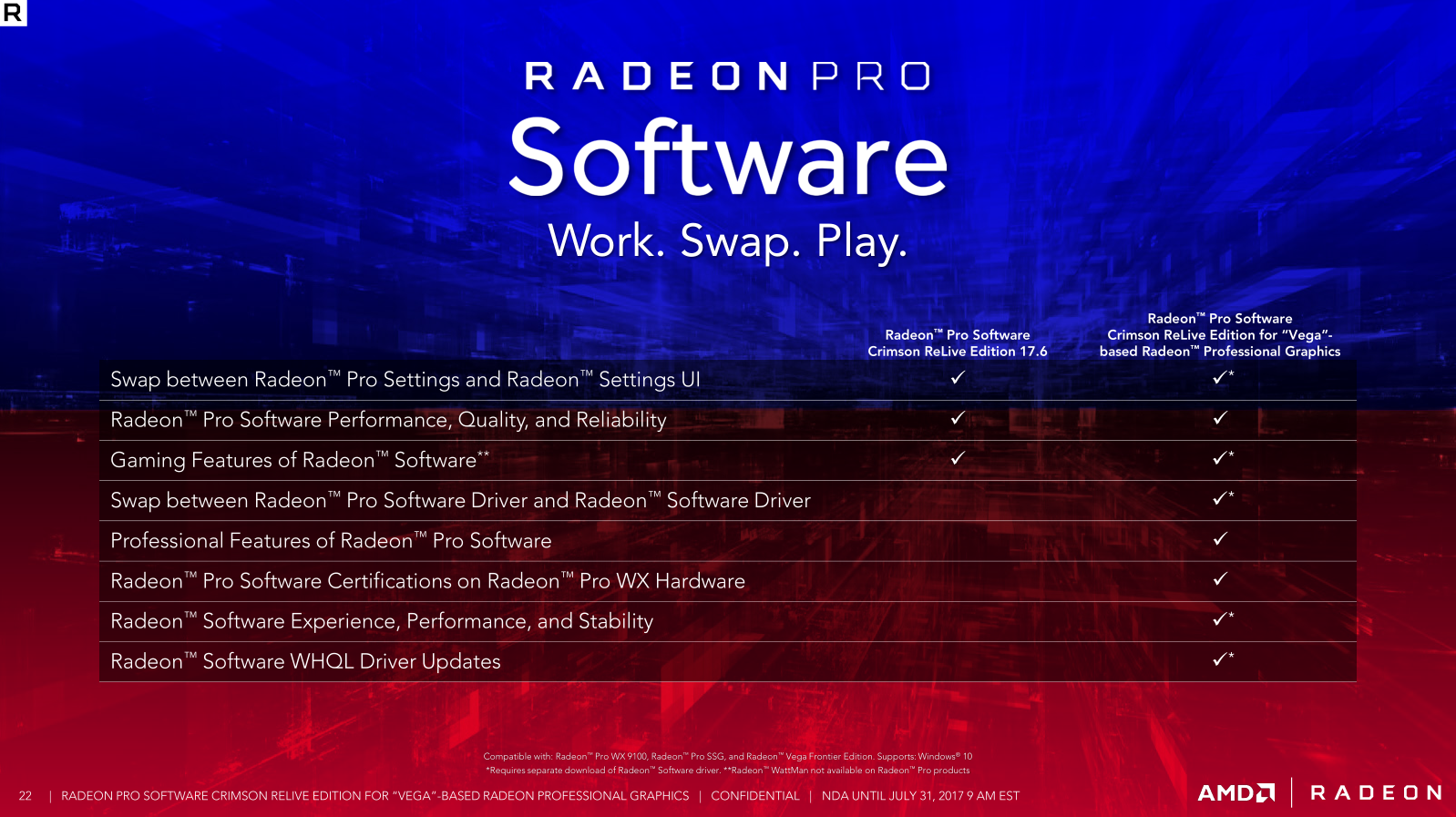 AMD Announces Radeon Pro Software for Vega: Crimson ReLive