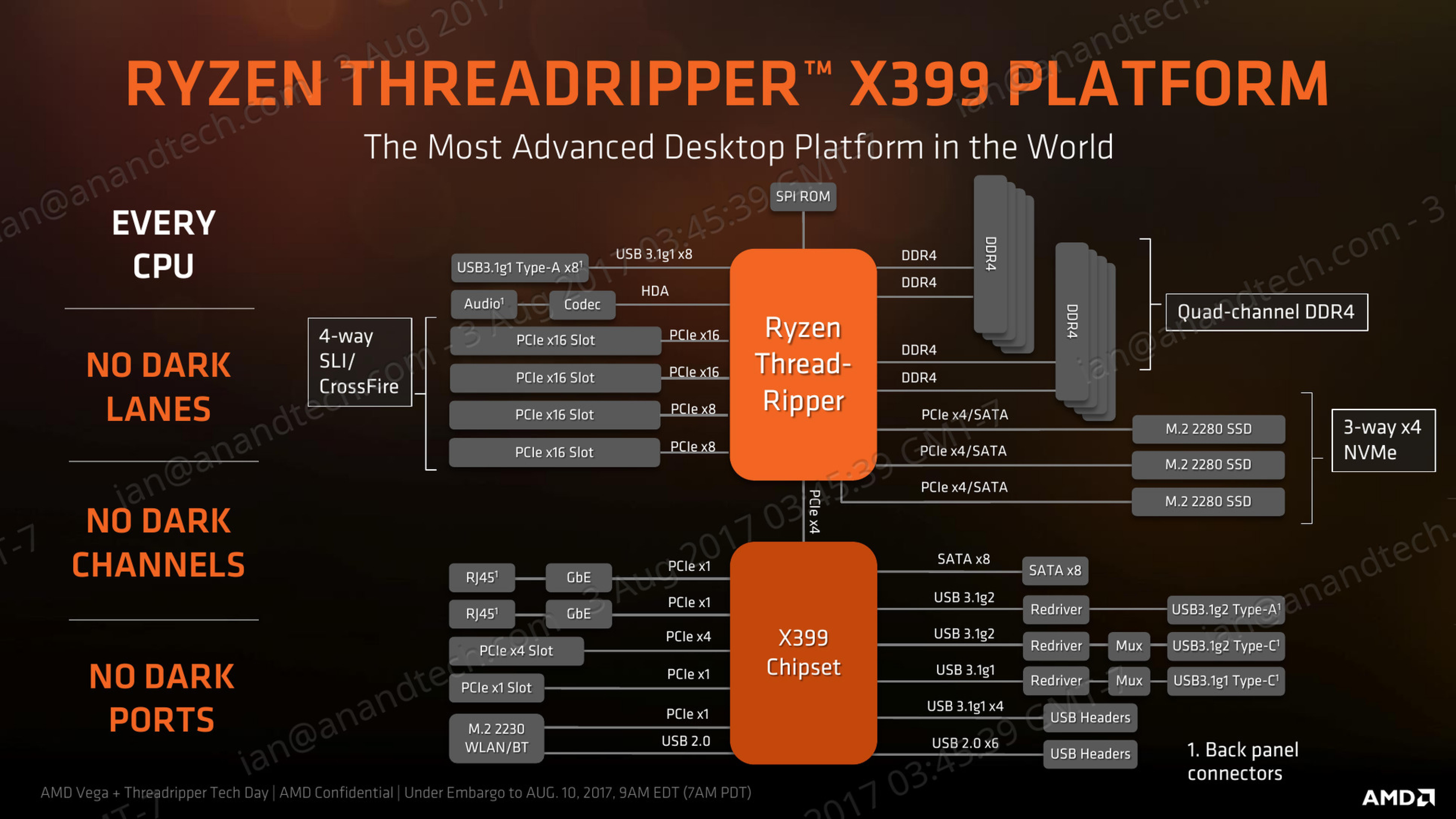 Kevin Lensing Threadripper Tech Day Legally Approved Page on Motherboard Block Diagram