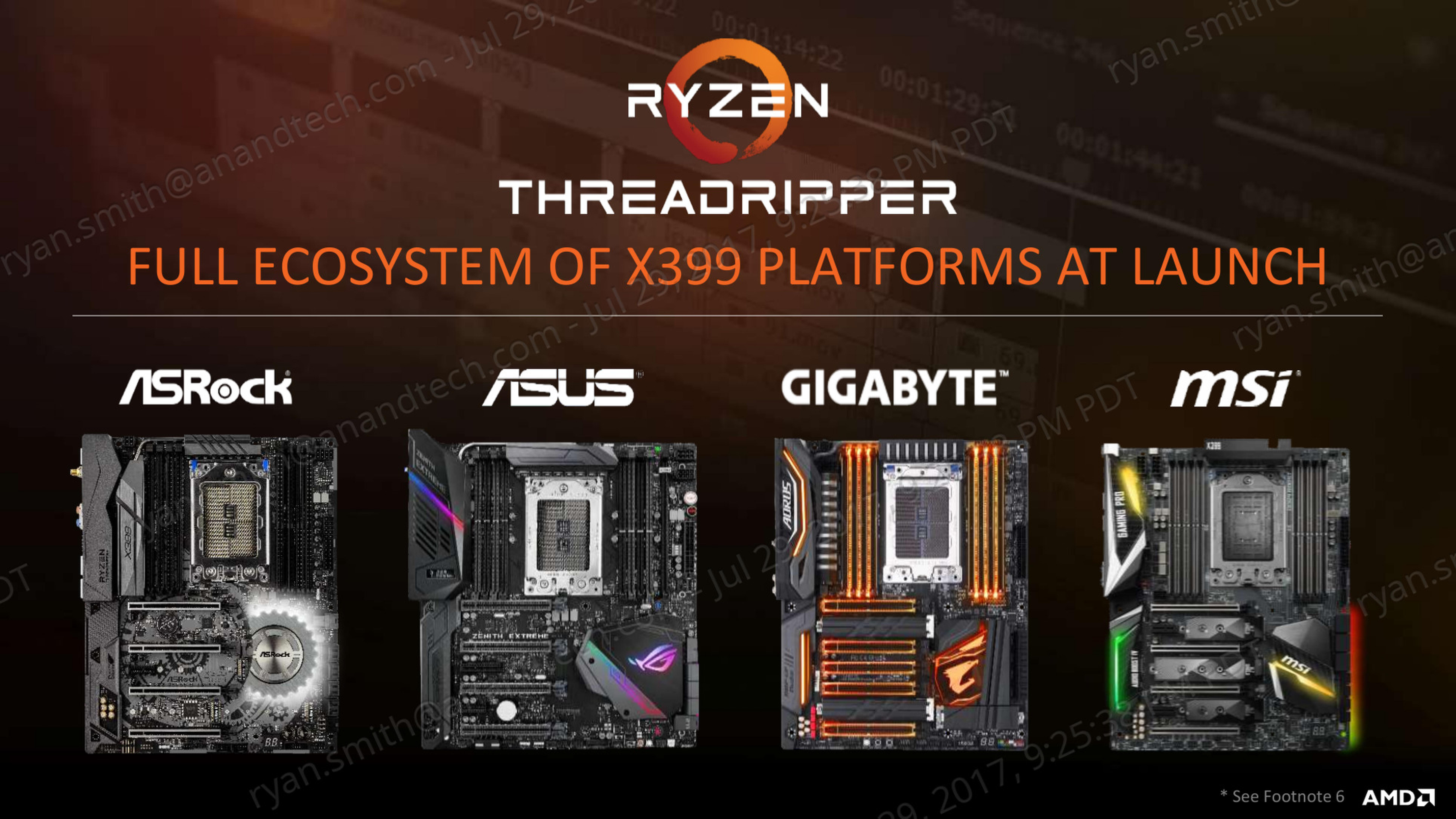 An AMD Threadripper X399 Motherboard Overview: A Quick Look