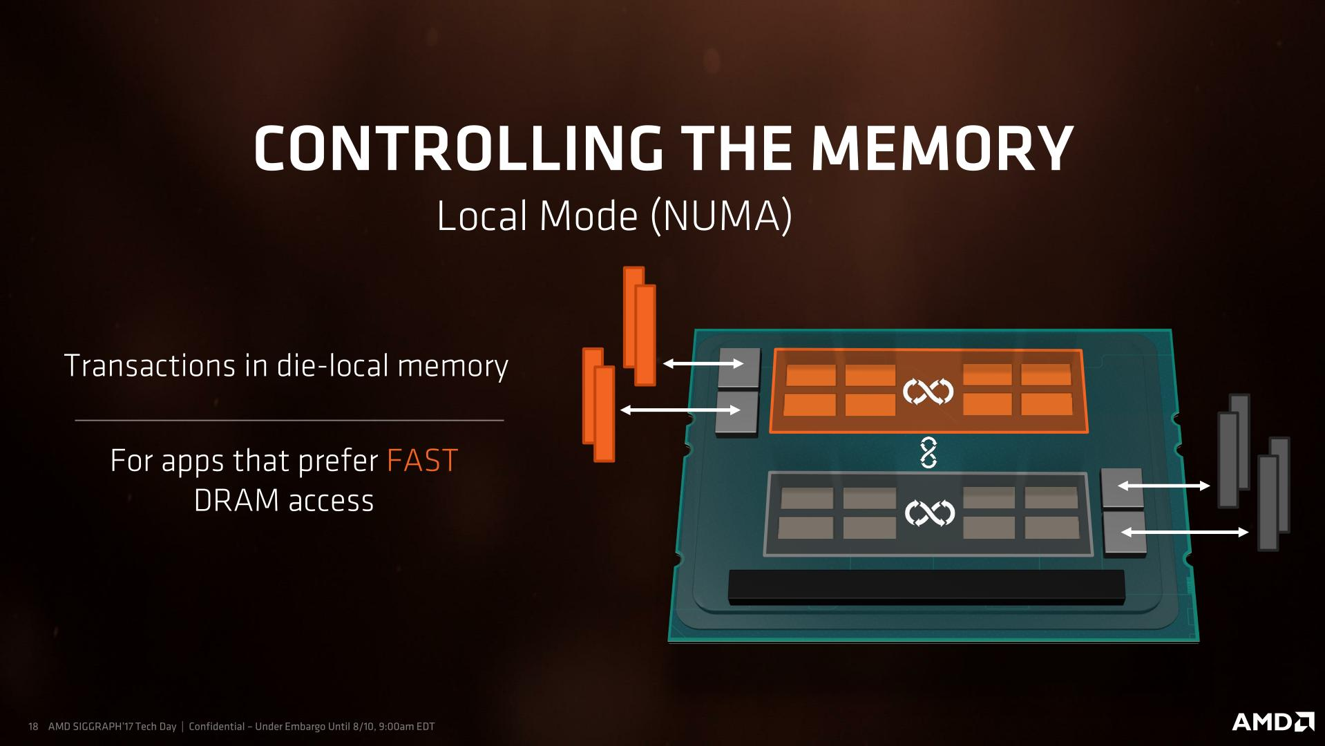 AMD's Solution to Dual Dies: Creator Mode and Game Mode