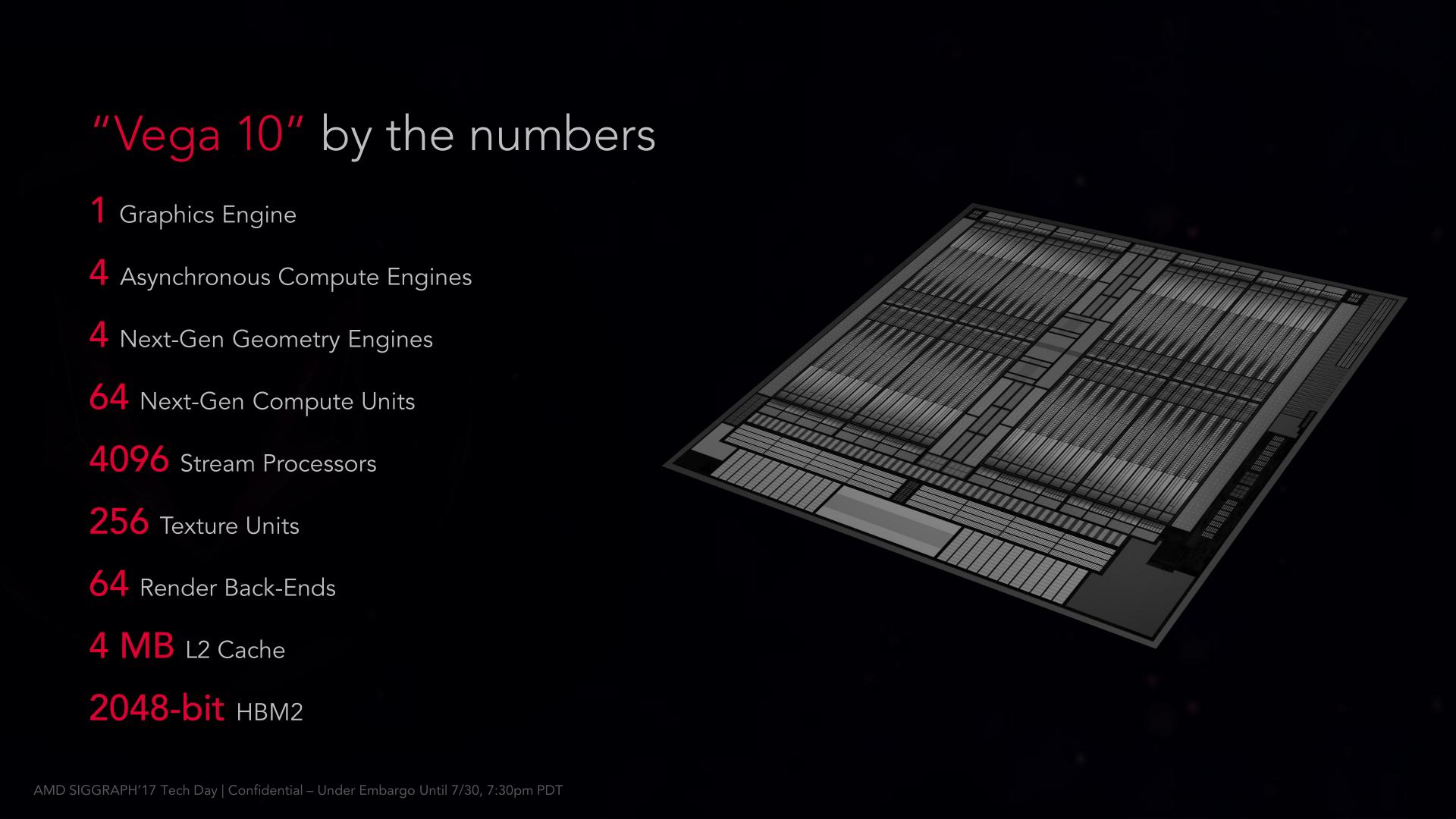 Vega 10: Fiji of the Stars - The AMD Radeon RX Vega 64 & RX
