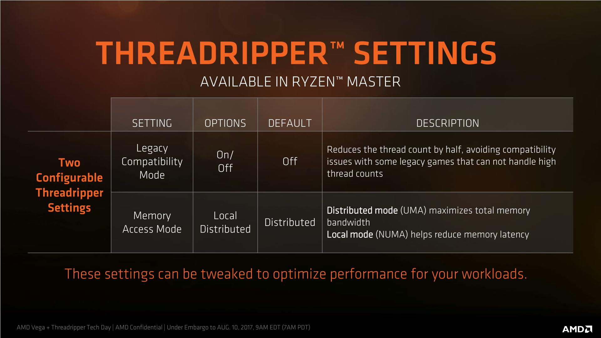 Retesting AMD Ryzen Threadripper's Game Mode: Halving Cores for More