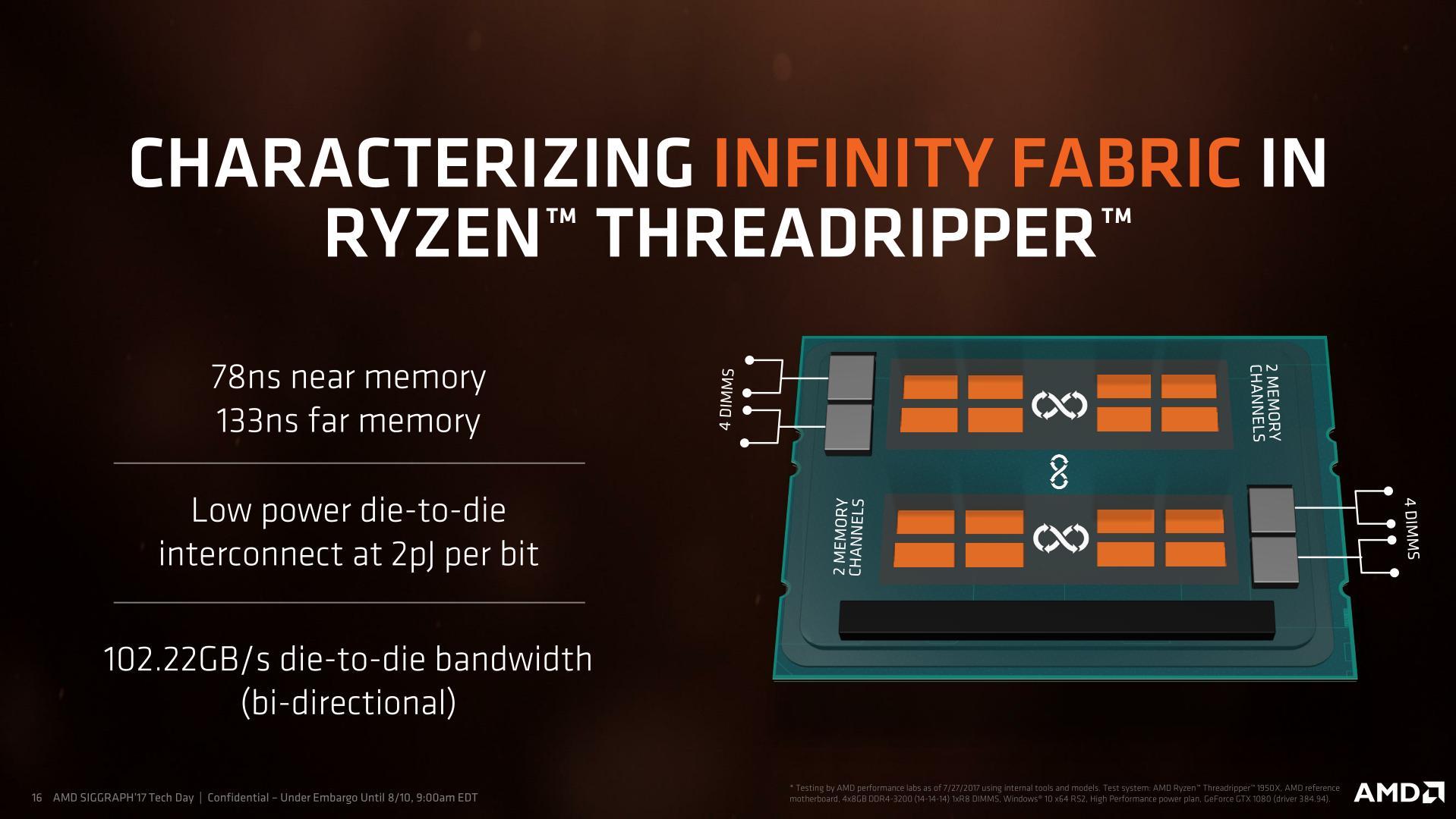 Retesting AMD Ryzen Threadripper's Game Mode: Halving Cores for More