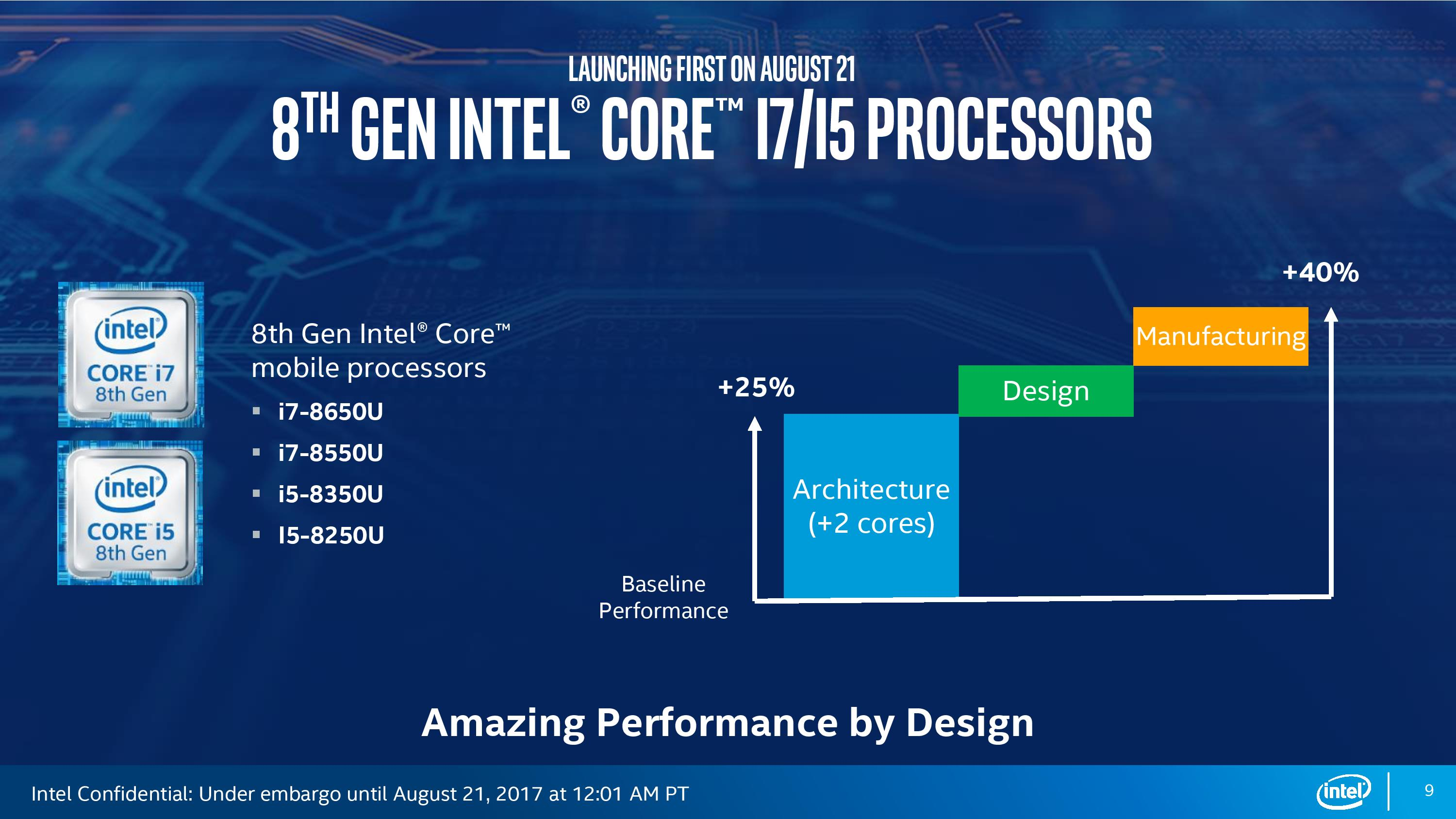 Intel Launches 8th Generation Core Cpus Starting With Kaby Lake Intelcomputers History Computers Integrated Circuit Obviously Nothing Is For Free So Despite Stating That Theyve Made Minor Tweaks To The Microarchitecture And Manufacturing Get Better Performing