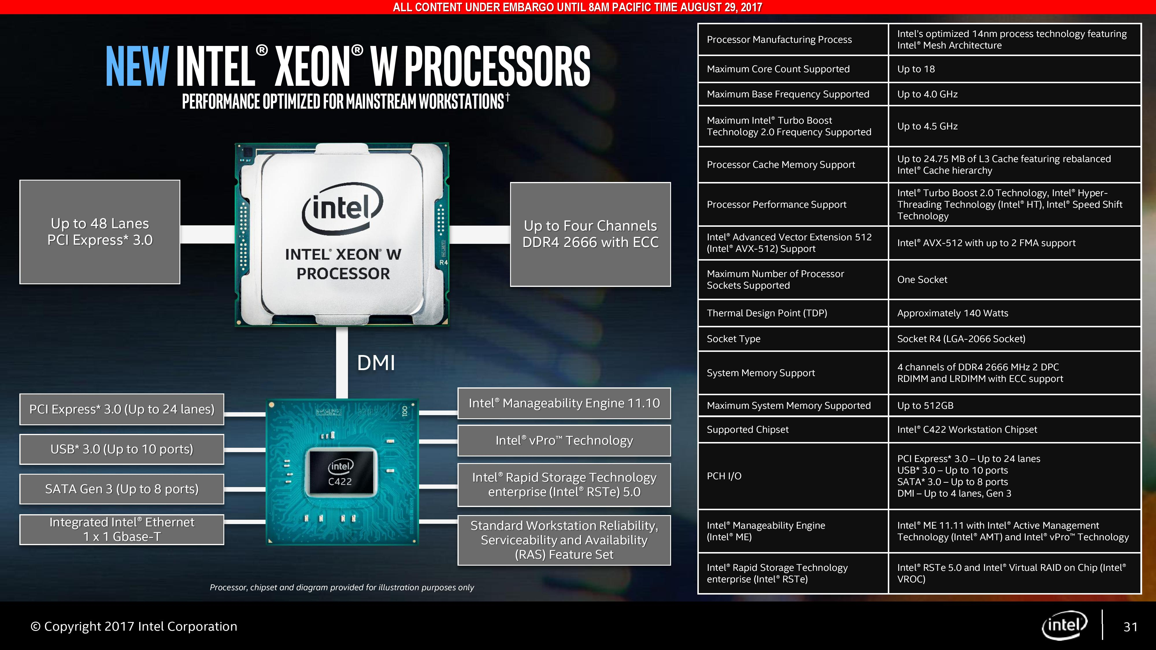 Starting at the bottom of the new Xeon-W product stack, we find something  interesting  Intel is releasing a pair of four core parts that have 8.25MB  of L3 ... 1387b1d392b0