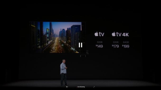 fs5_575px The Apple 2017 Apple iphone Function Dwell Blog site