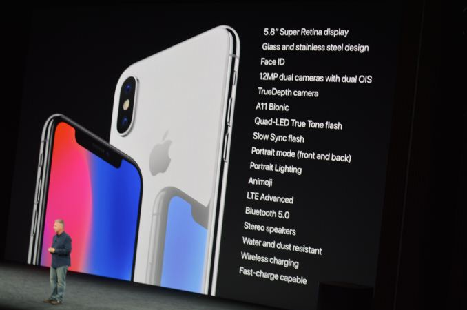 ssp_672_575px Apple 2017: The Iphone X (10) Introduced
