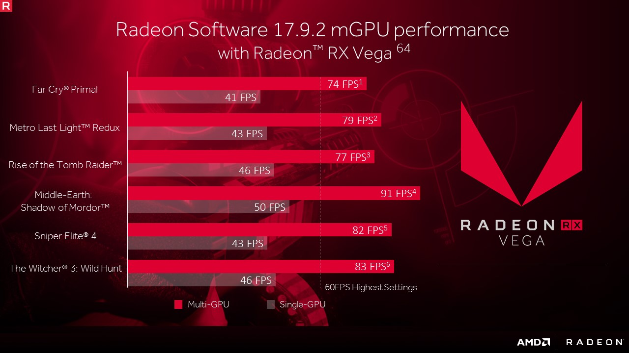 AMD Releases Radeon Software Crimson ReLive Edition 17 9 2