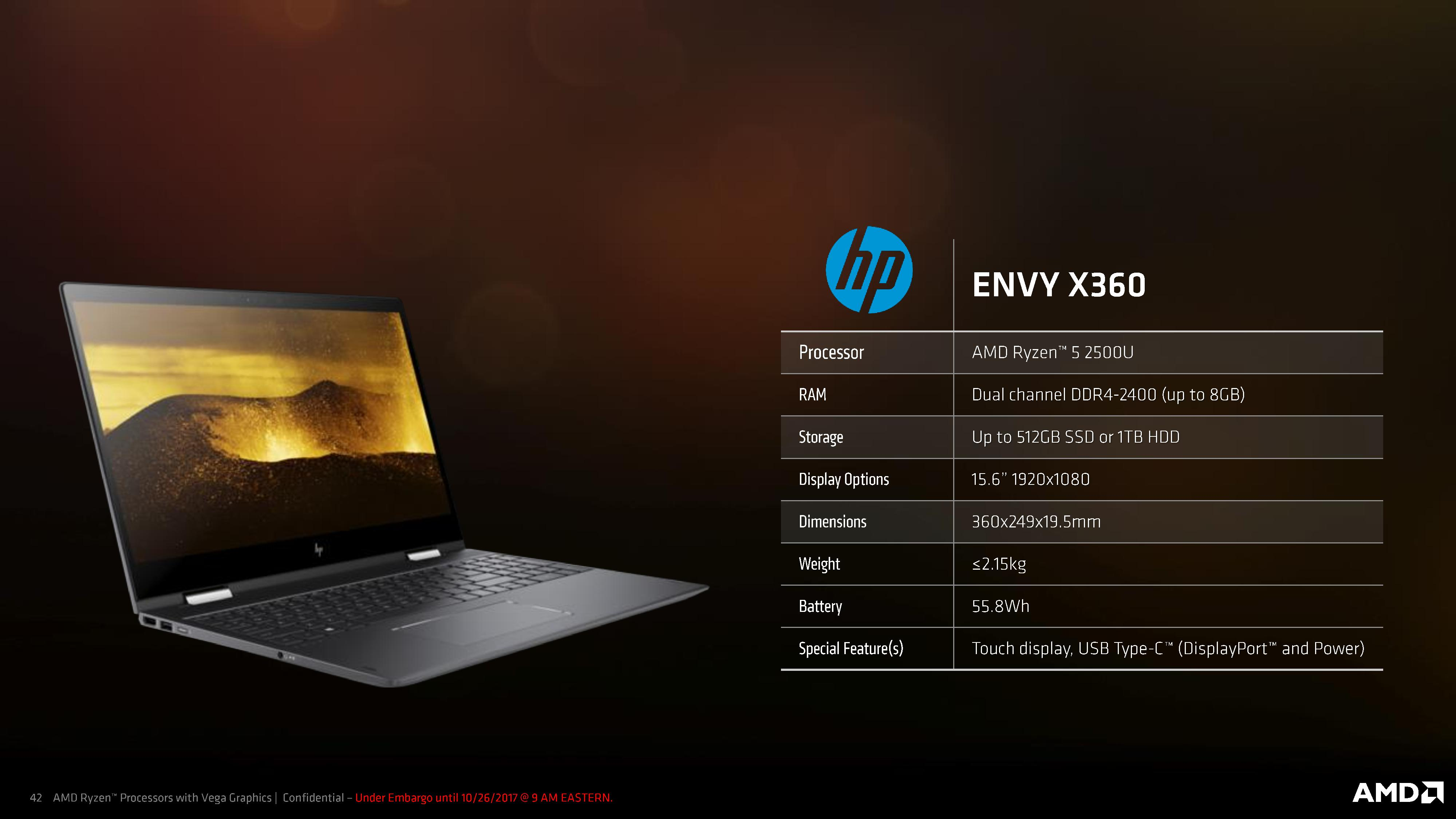 Ryzen Mobile Is Launched Amd Apus For Laptops With Vega And Updated Zen