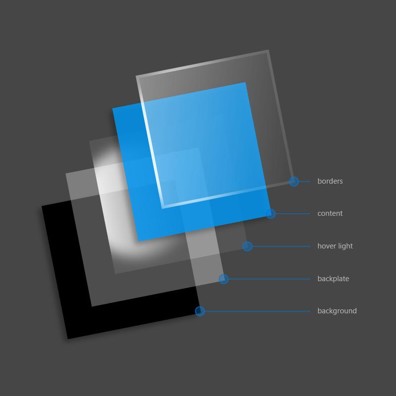 Fluent design the windows 10 fall creators update for Window design ms