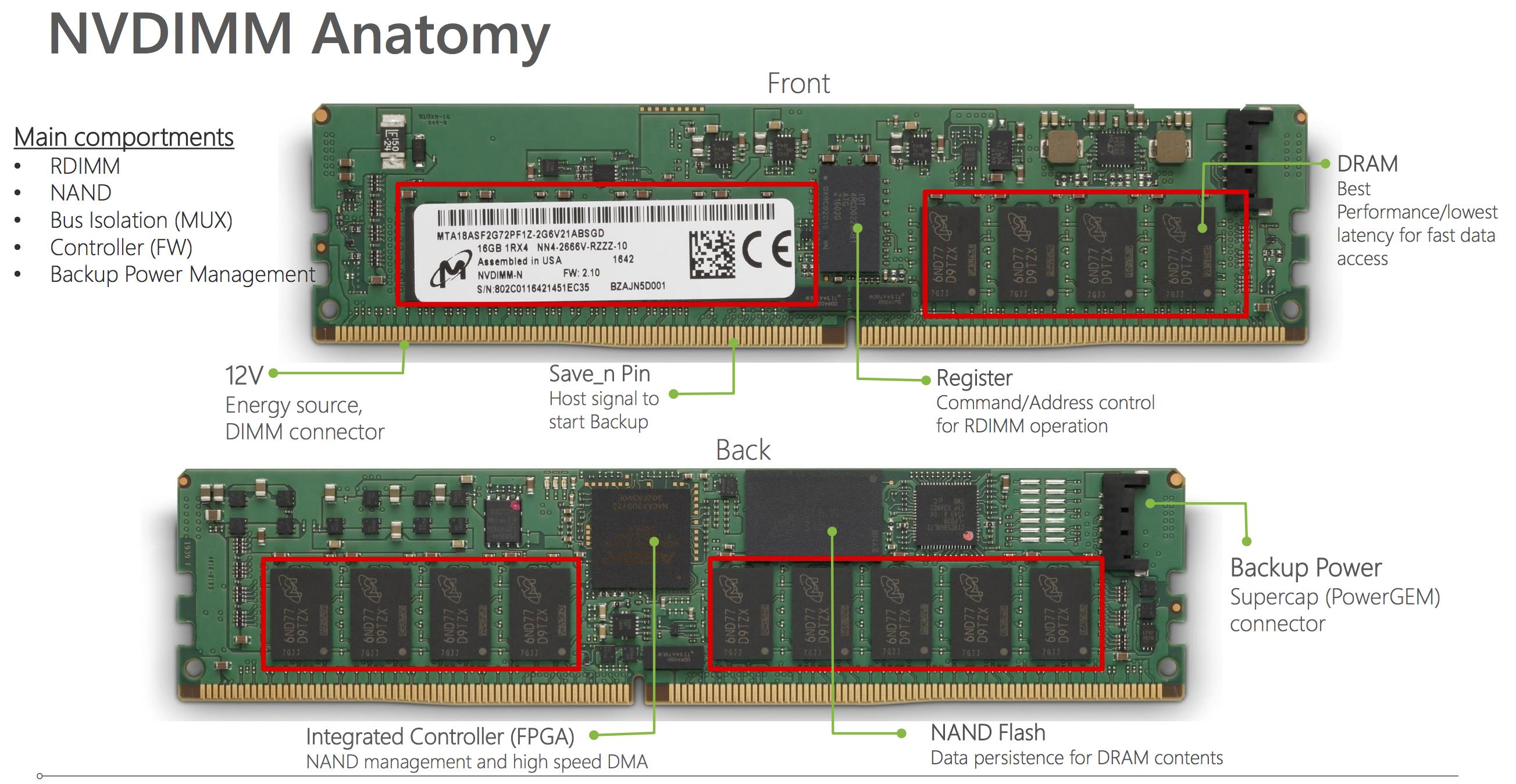 Micron Announces 32GB DDR4 NVDIMM-N Modules