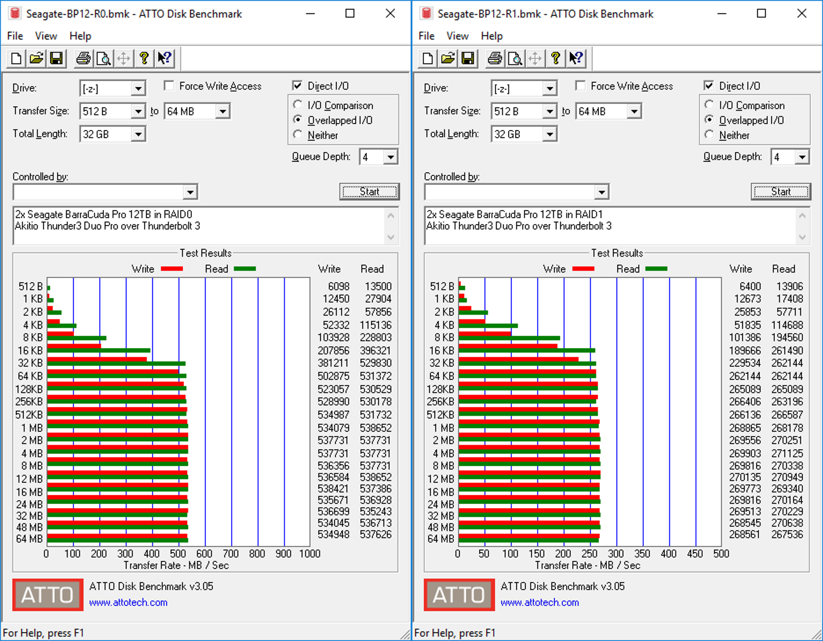 Performance - Direct Attached Storage Mode - Seagate