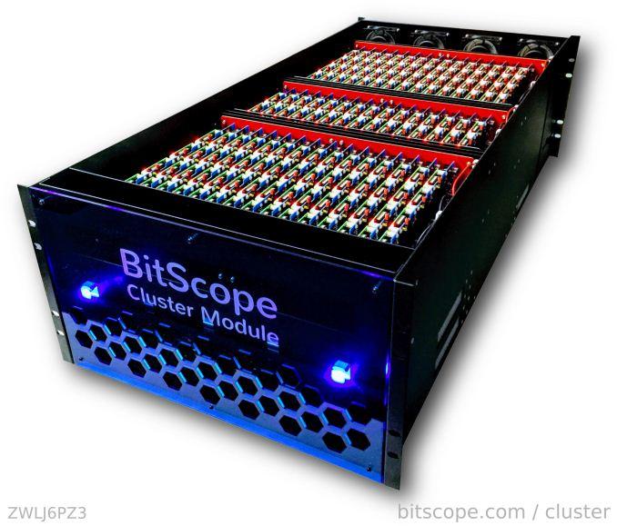 Bitscope Cluster