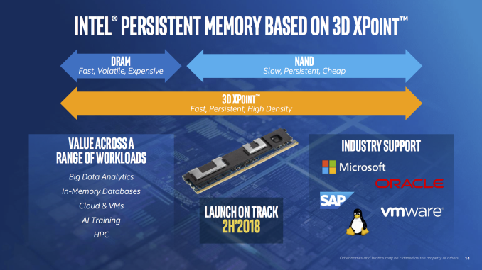 Intel To Launch 3D XPoint DIMMs in 2H 2018