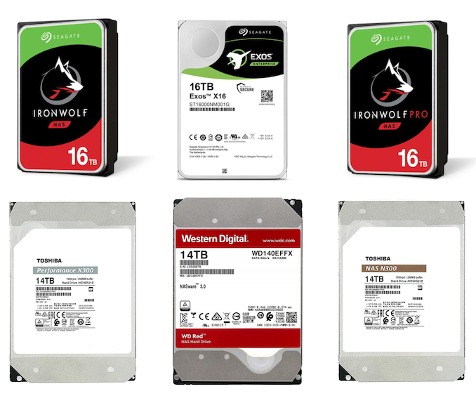 Best Consumer Hard Drives: Holiday 2019