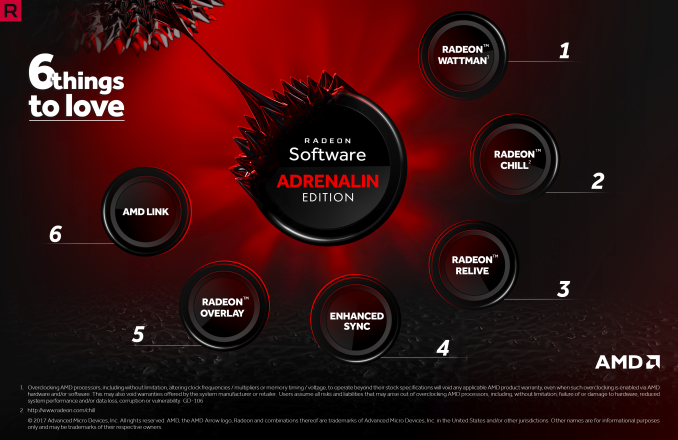 Bug Fixes & Issues in 17 12 1 - AMD Releases Radeon Software