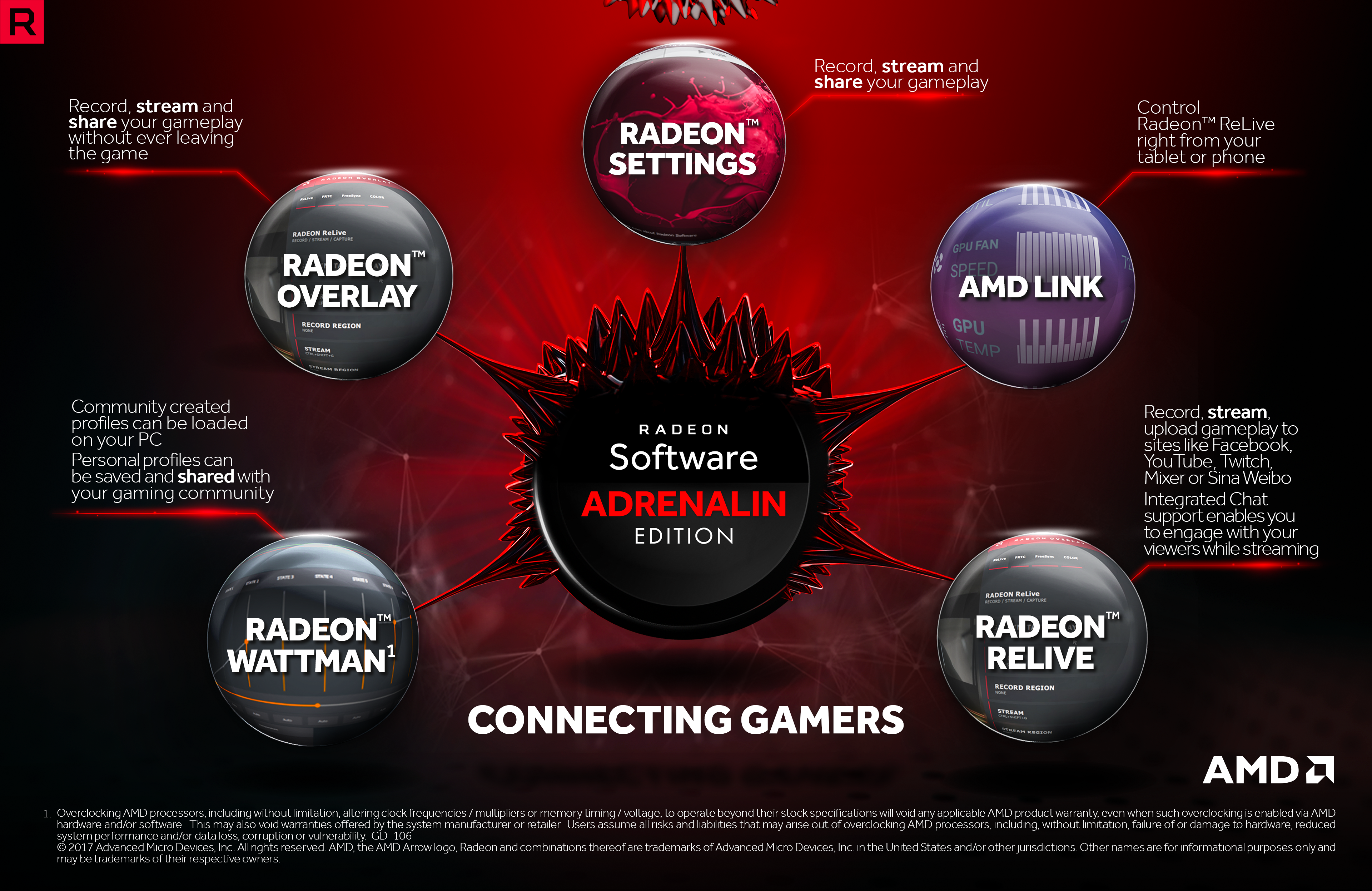 Final Thoughts - AMD Releases Radeon Software Adrenalin