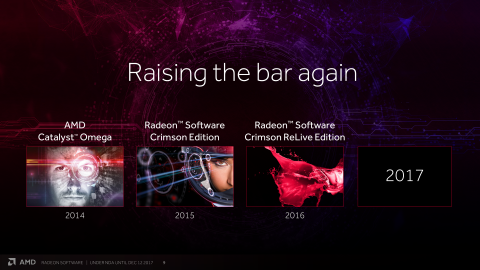 AMD Releases Radeon Software Adrenalin Edition: Overlay, App