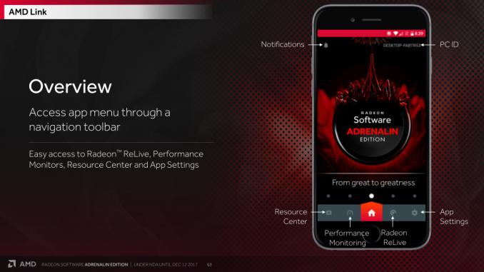 Radeon On Your Smartphone: AMD Link - AMD Releases Radeon