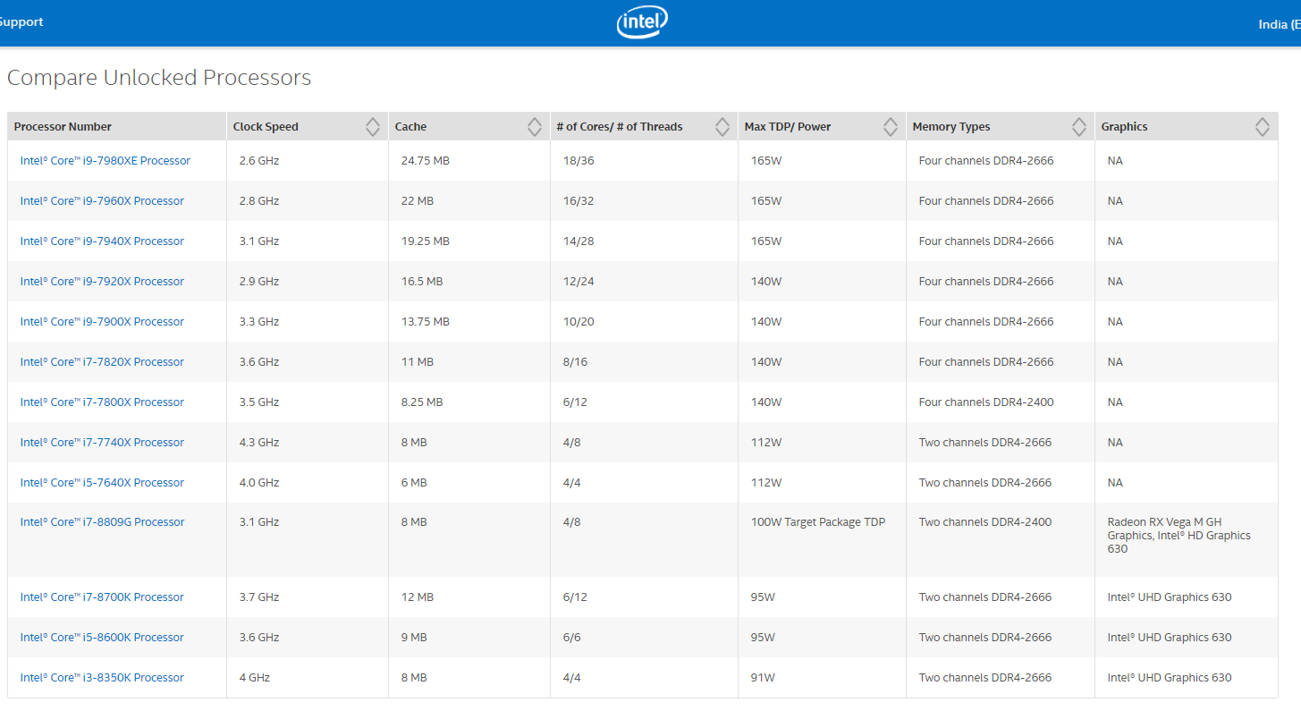 Intel Core i7-8809G with RX Vega on board graphics appears online