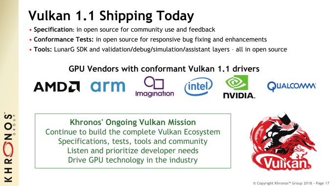 Anandtech News - Page 792