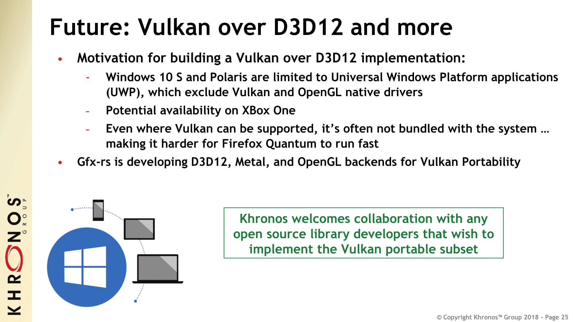 Vulkan 1 1 Specification Released: Open-source Tools, SDKs, and