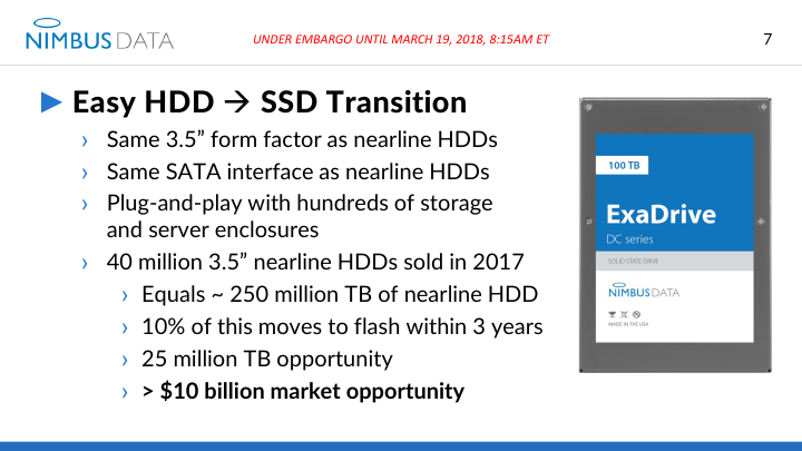 Nimbus Data launches world's largest SSD with 100 terabyte capacity