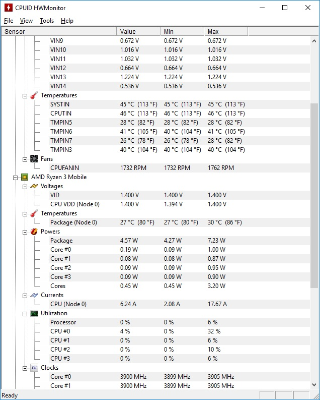 Overclocking The AMD Ryzen APUs: Guide and Results