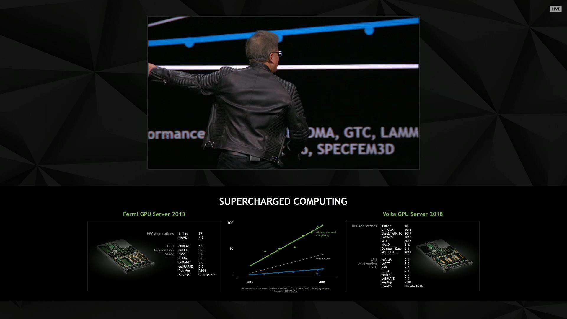 AMD(ATI) vs NVIDIA (часть 66) - Версия для печати - Конференция iXBT.com f0e56c02f8f