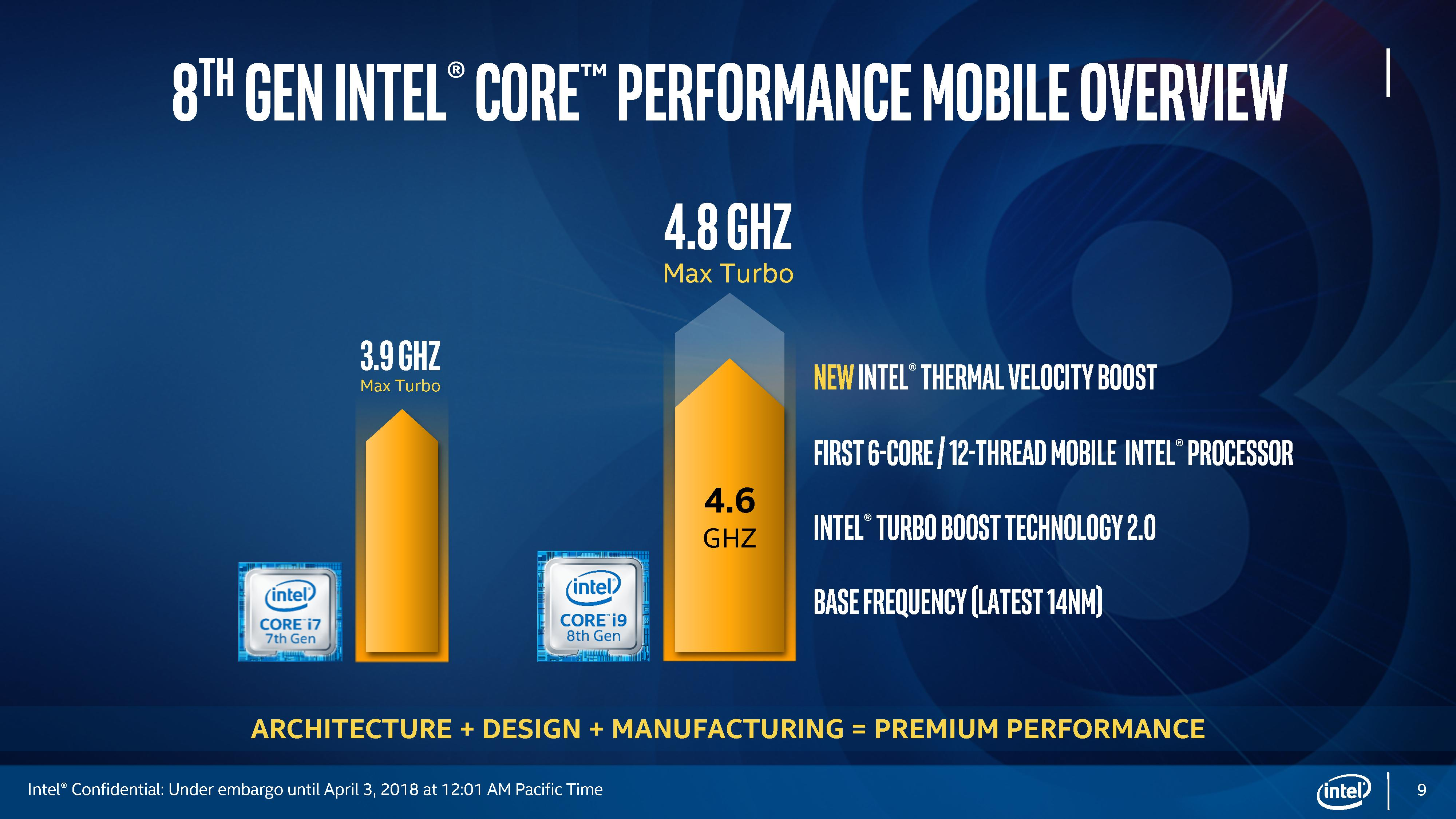 High-Performance Mobile: Core i9 and Xeon E at 45W - Intel Expands
